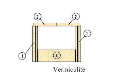 Vermiculitesatz Haas und Sohn Kaminofen Typ 4
